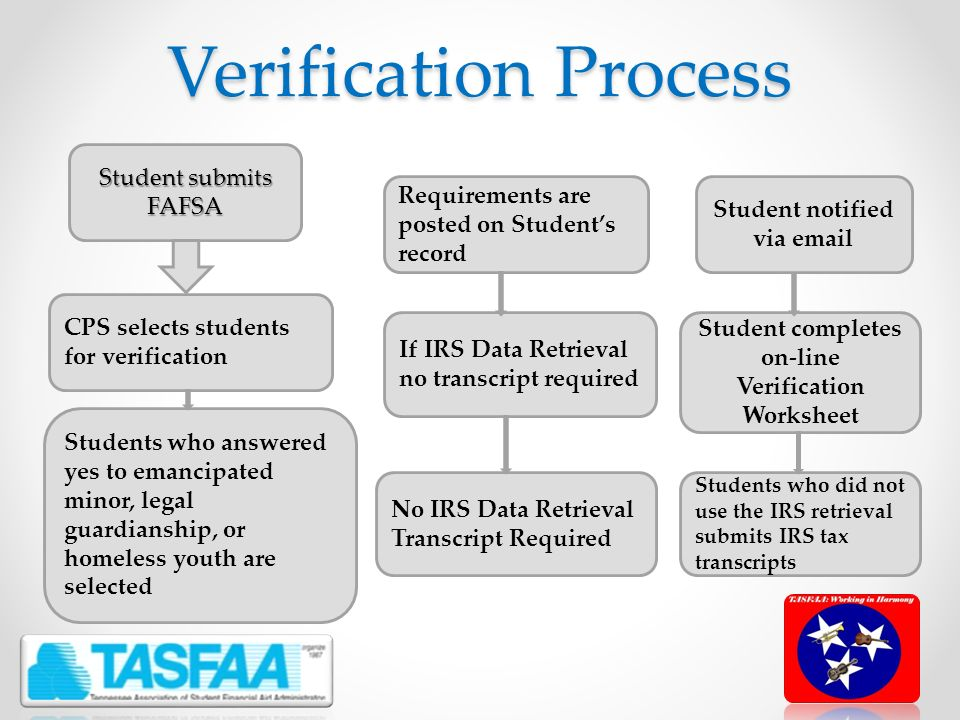 Fafsa verification worksheet kidz activities fafsa verification worksheet dependent best verification worksheet verification sharing ideas panel discussion ppt download ibookread Read Online