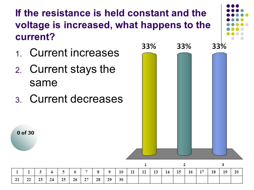 Current increases Current stays the same Current decreases