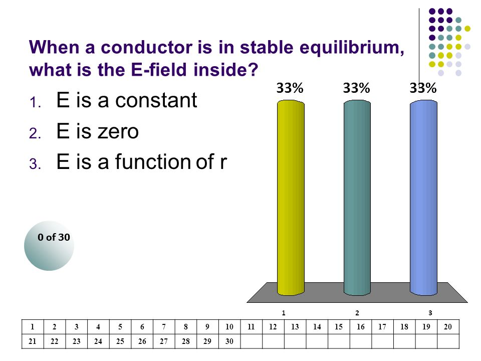 When a conductor is in stable equilibrium, what is the E-field inside