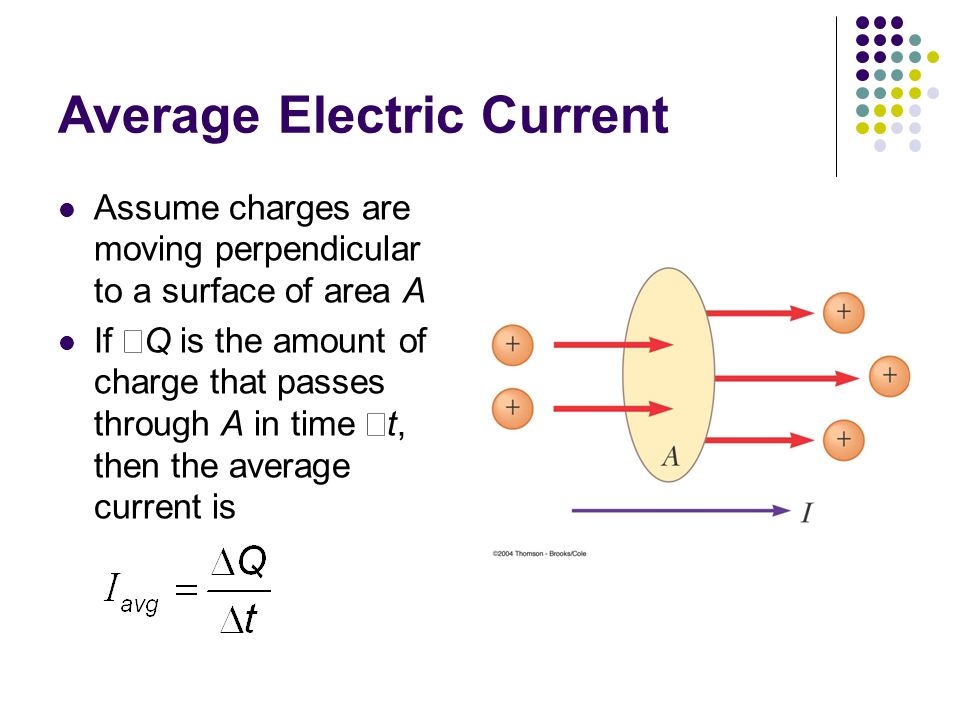 Average Electric Current