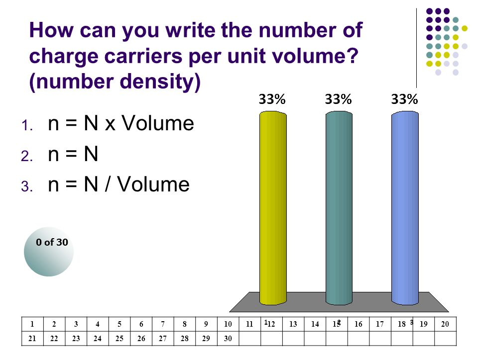 How can you write the number of charge carriers per unit volume