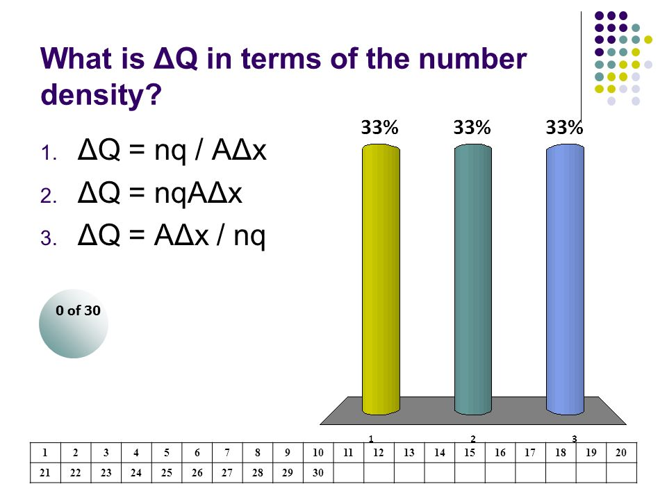 What is ΔQ in terms of the number density