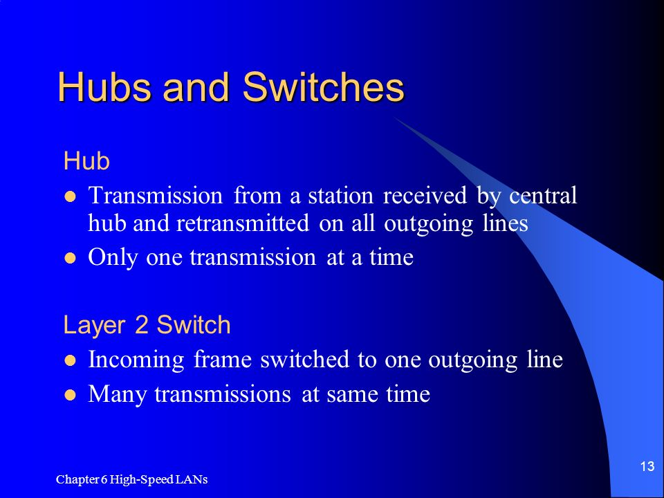 Hubs and Switches Hub. Transmission from a station received by central hub and retransmitted on all outgoing lines.