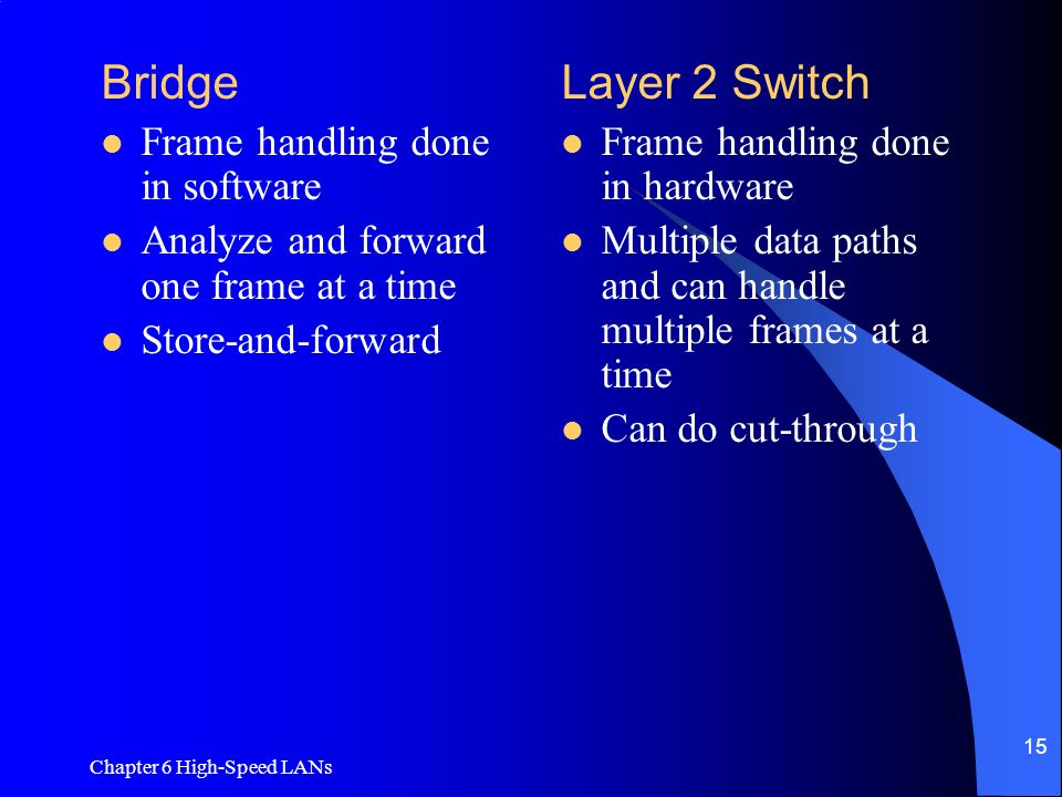Bridge Layer 2 Switch Frame handling done in software