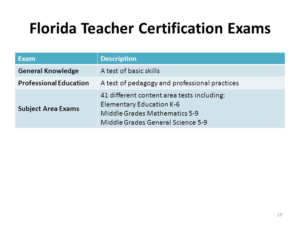Northwest Florida State College Bachelor Of Science In Education