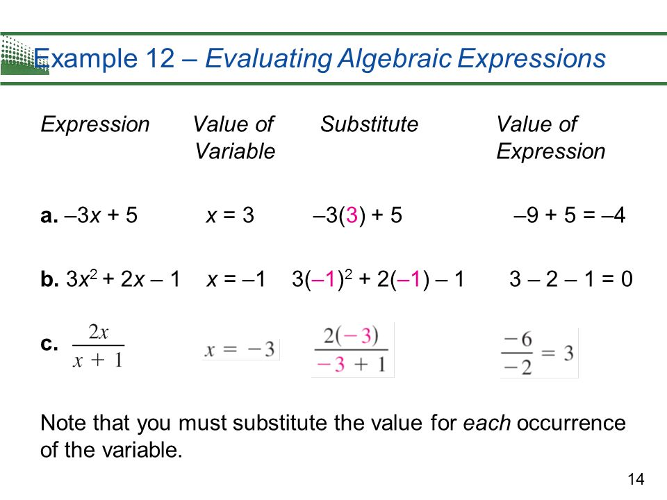 Example 12 – Evaluating Algebraic Expressions