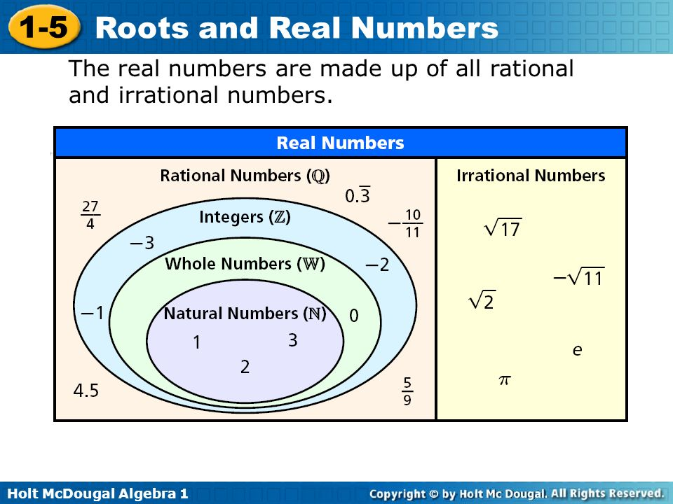 The real numbers are made up of all rational and irrational numbers.