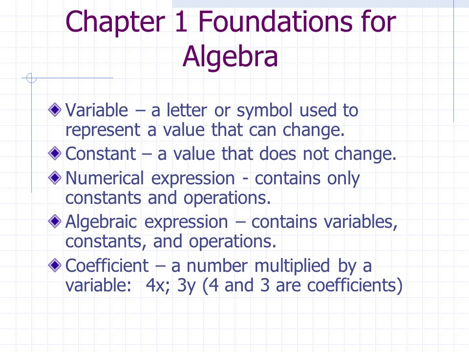 Chapter 1 Foundations for Algebra