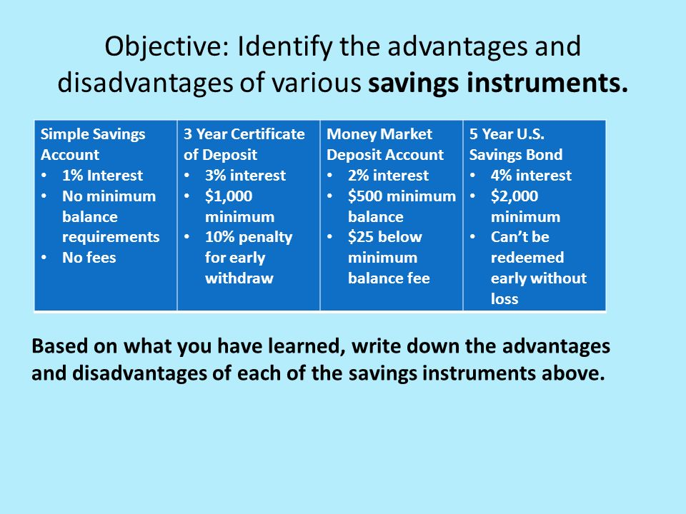 advantages and disadvantages of grameen bank Differences as in advantages and disadvantages in group based microfinance vs linkages how an implicit linkage is created when borrowers engage with multiple lenders how and if linkages can overcome as, mh, e (just the intuition and words, also see problem set question.