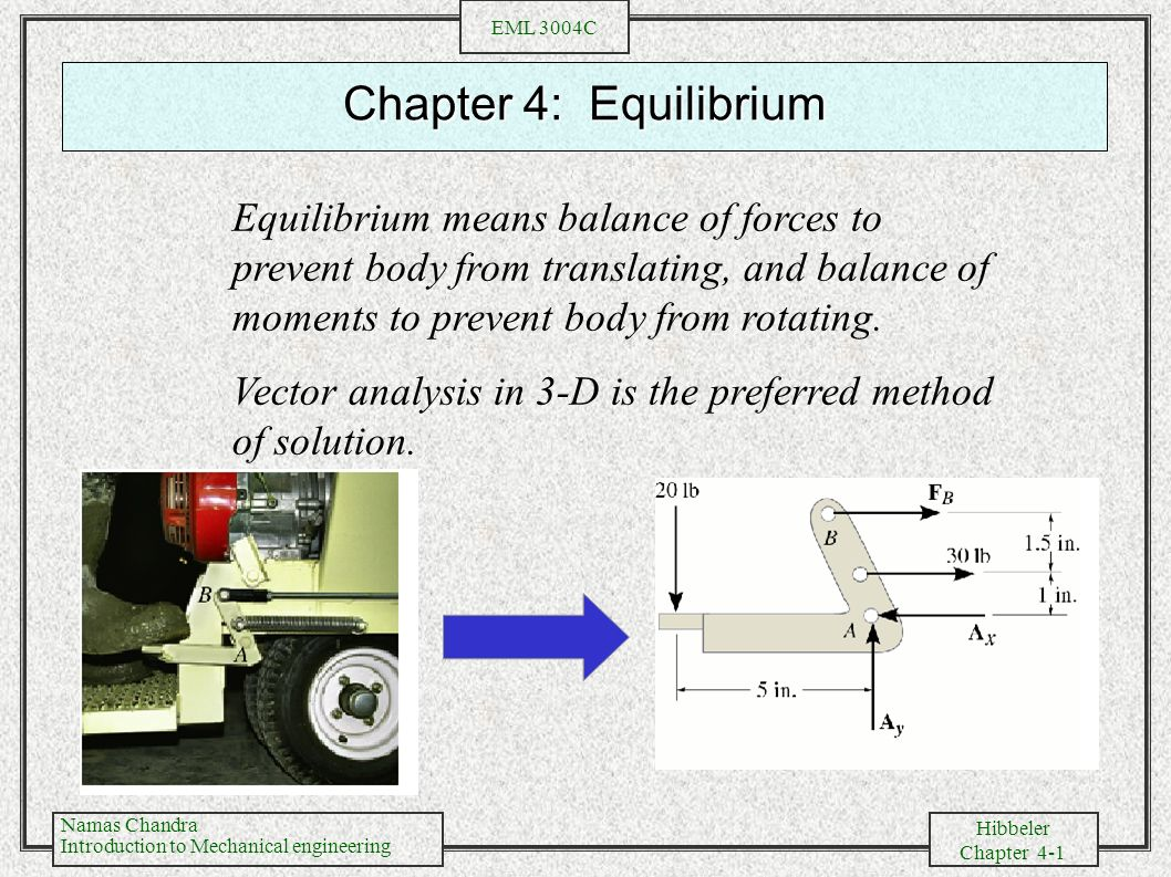 Chapter 4: Equilibrium Equilibrium means balance of forces to prevent body from translating, and balance of moments to prevent body from rotating.