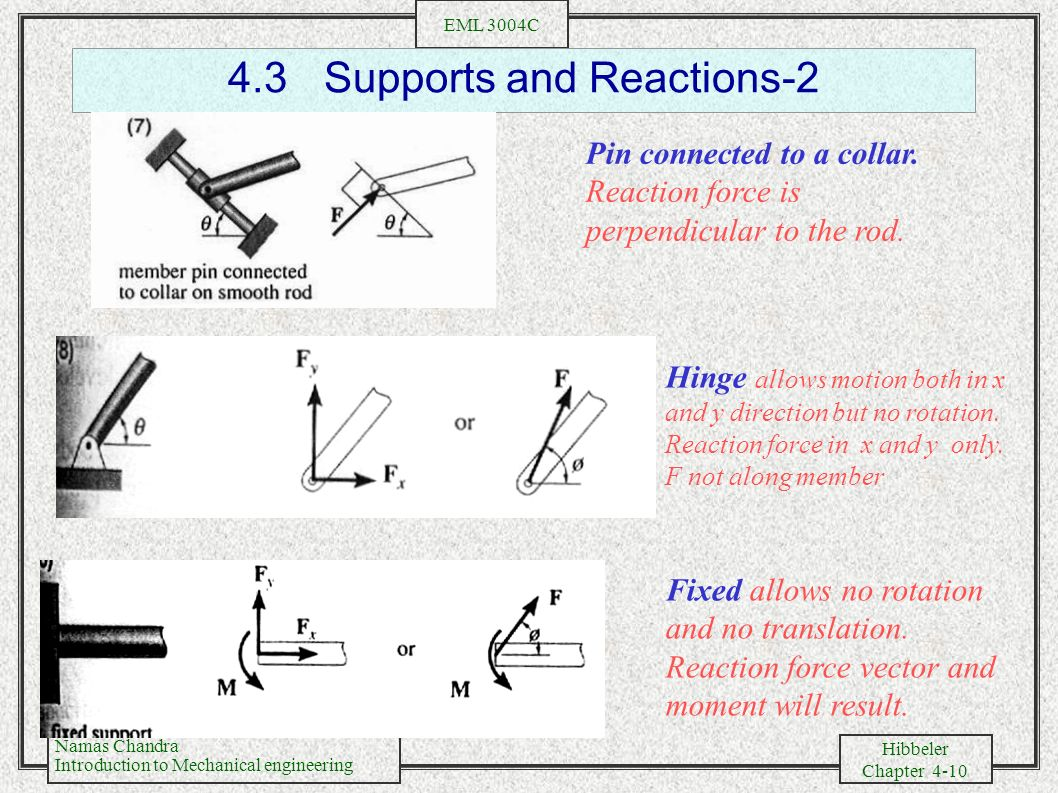 Chapter 4: Equilibrium Equilibrium means balance of forces