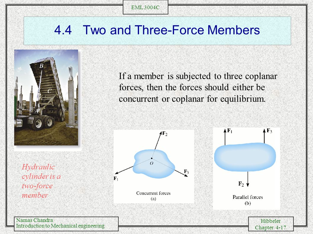 4.4 Two and Three-Force Members