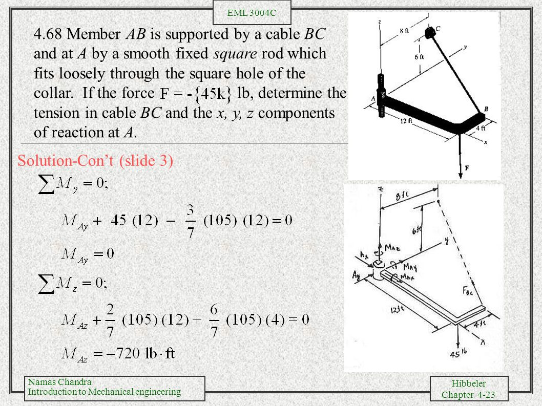 4.68 Member AB is supported by a cable BC and at A by a smooth fixed square rod which fits loosely through the square hole of the collar. If the force lb, determine the tension in cable BC and the x, y, z components of reaction at A.