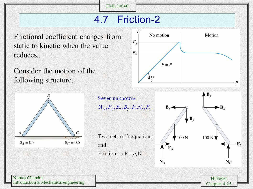 4.7 Friction-2 Frictional coefficient changes from static to kinetic when the value reduces..