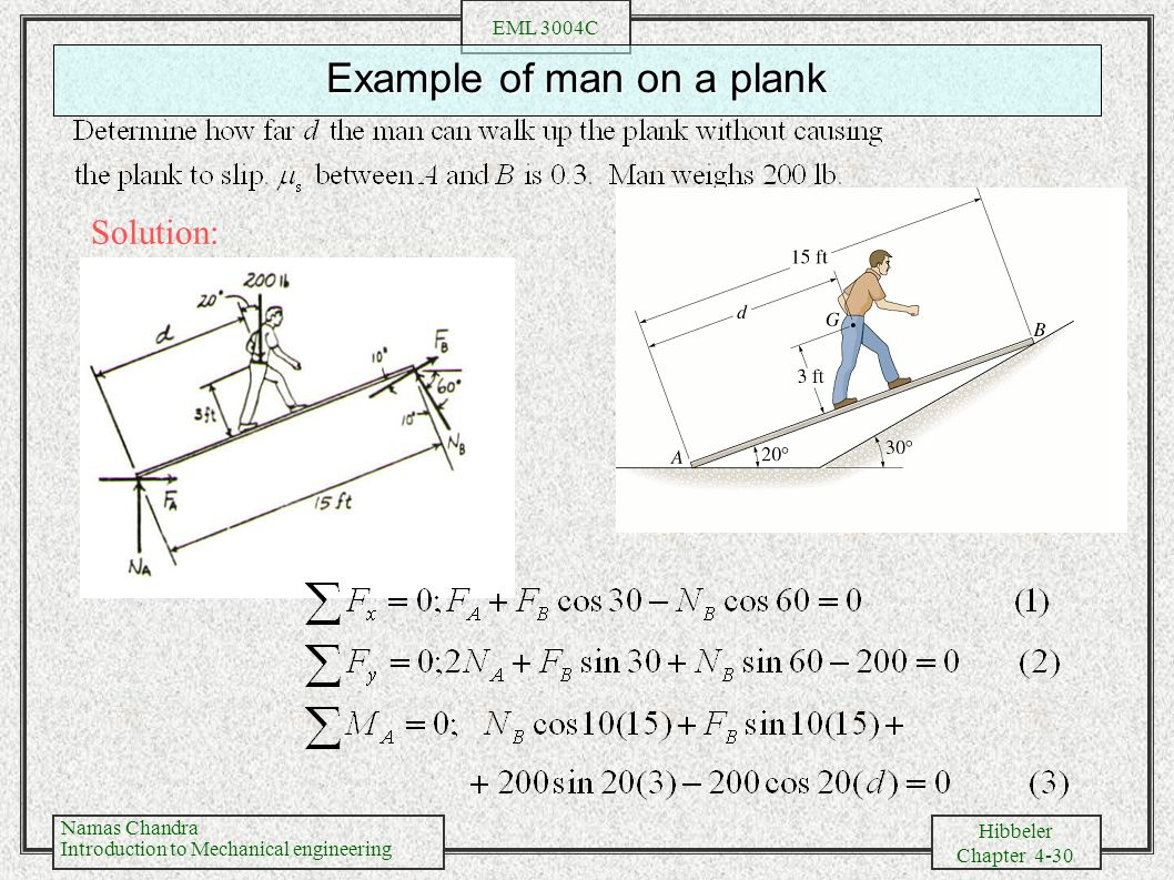 Example of man on a plank