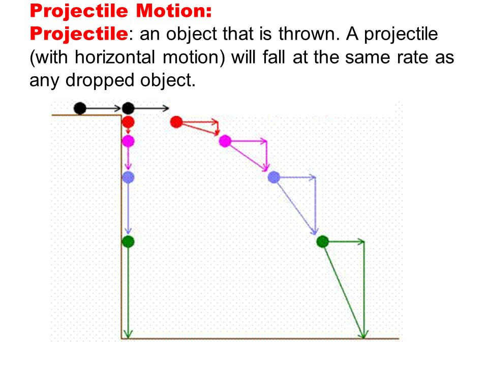 Projectile Motion: Projectile: an object that is thrown