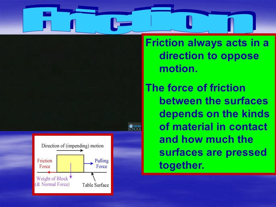 Friction Friction always acts in a direction to oppose motion.