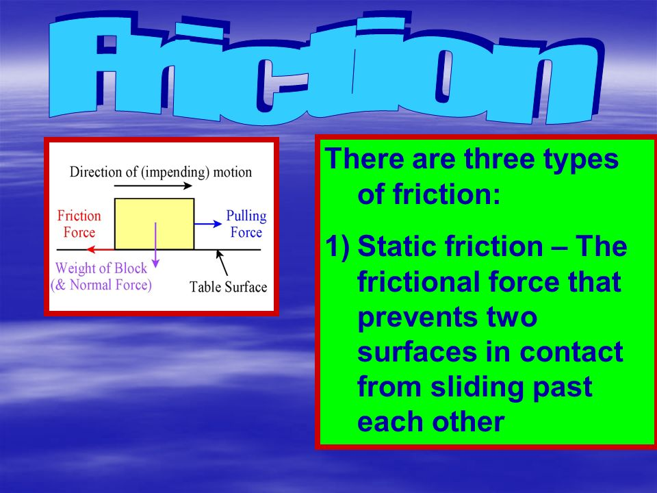 Friction There are three types of friction: