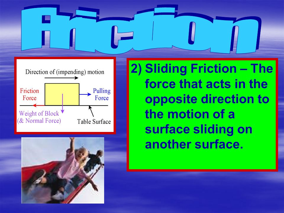 Friction 2) Sliding Friction – The force that acts in the opposite direction to the motion of a surface sliding on another surface.