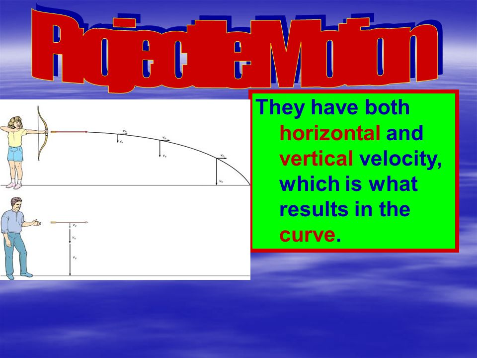 Projectile Motion They have both horizontal and vertical velocity, which is what results in the curve.