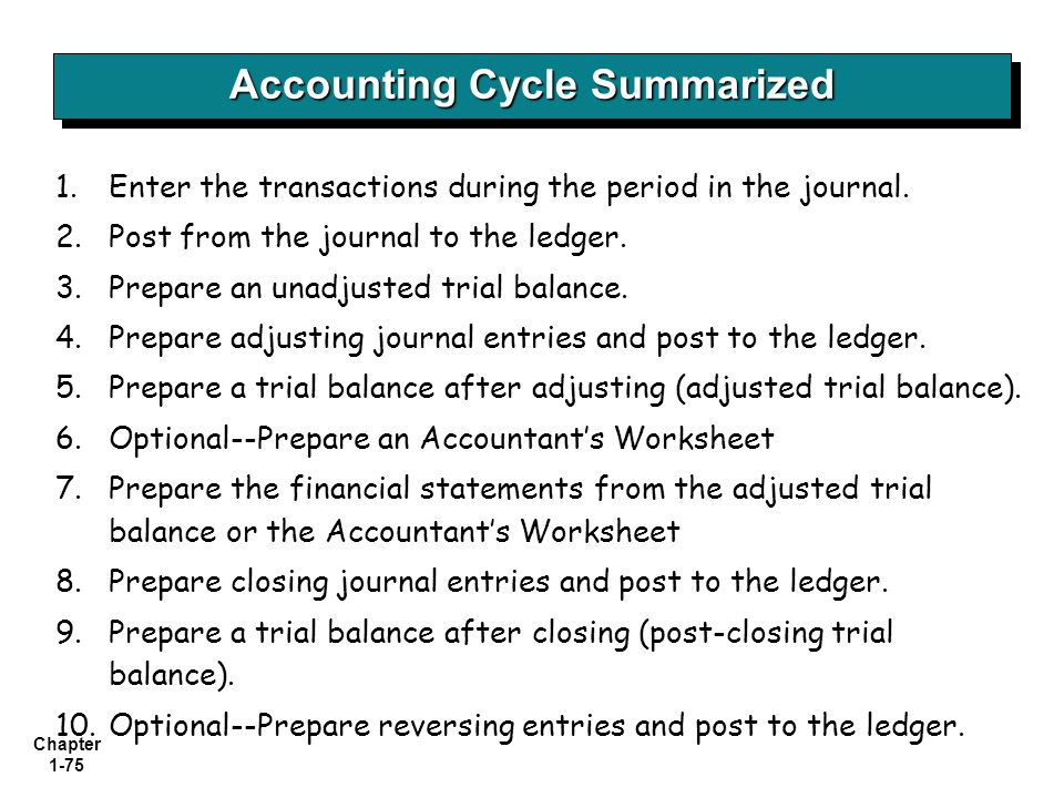 accounting cycle description paper Accounting cycle description paper essay sample riordan manufacturing is an international plastic manufacture who operates four separate facilities these sites are located in california, georgia, michigan, and china.