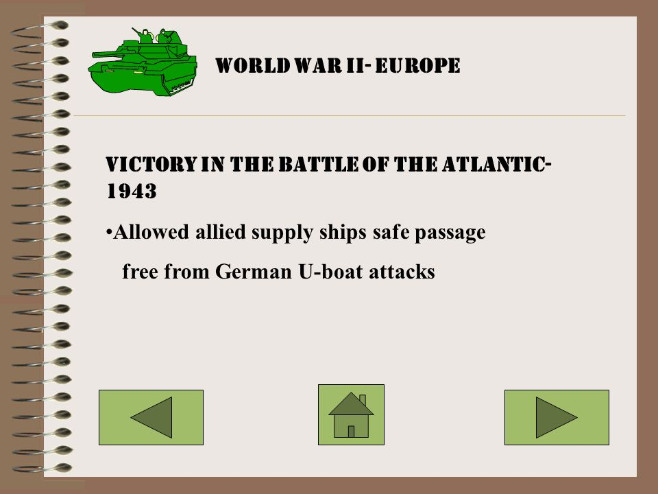 Victory in the Battle of the Atlantic