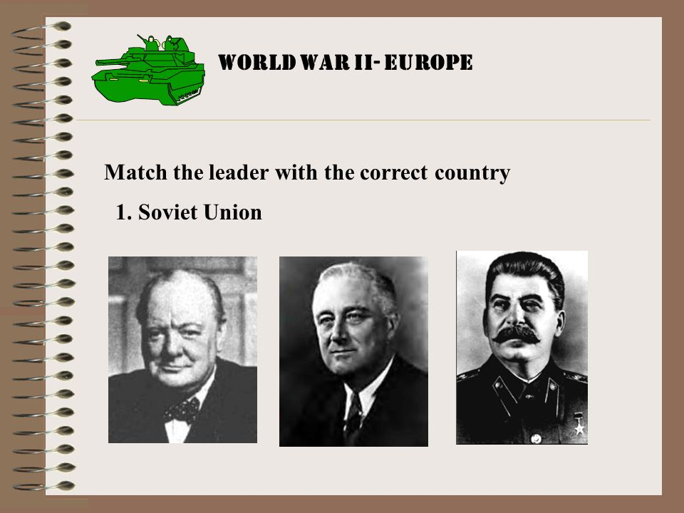 Match the leader with the correct country