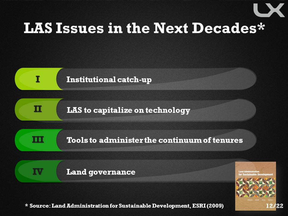 LAS Issues in the Next Decades*