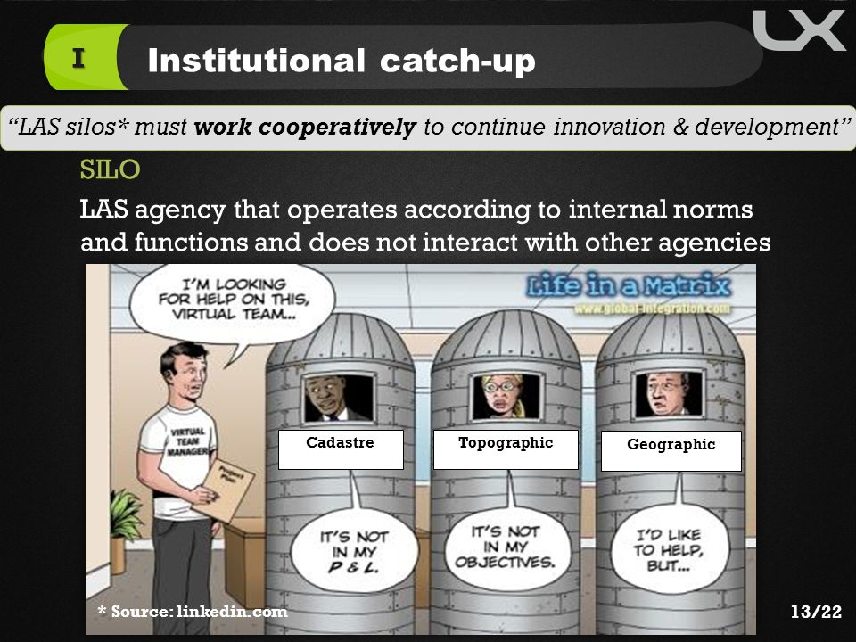 Institutional catch-up