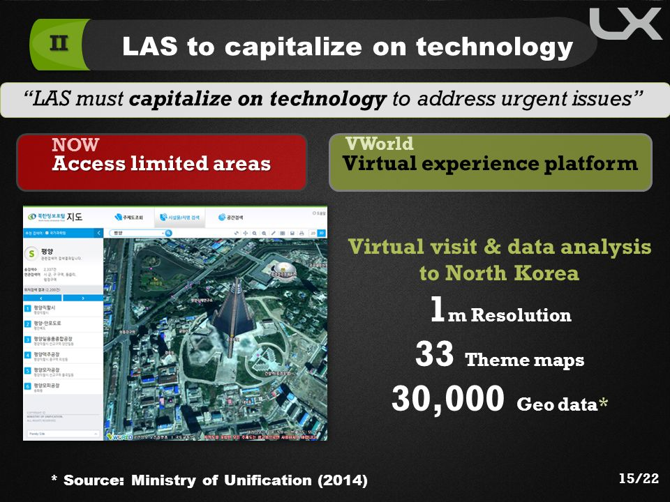Virtual experience platform Virtual visit & data analysis