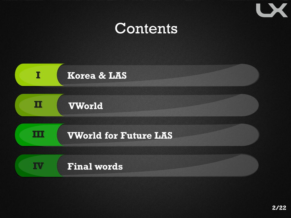 Contents I Korea & LAS II VWorld III VWorld for Future LAS IV