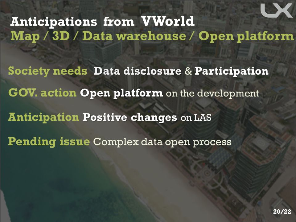 Anticipations from VWorld Map / 3D / Data warehouse / Open platform
