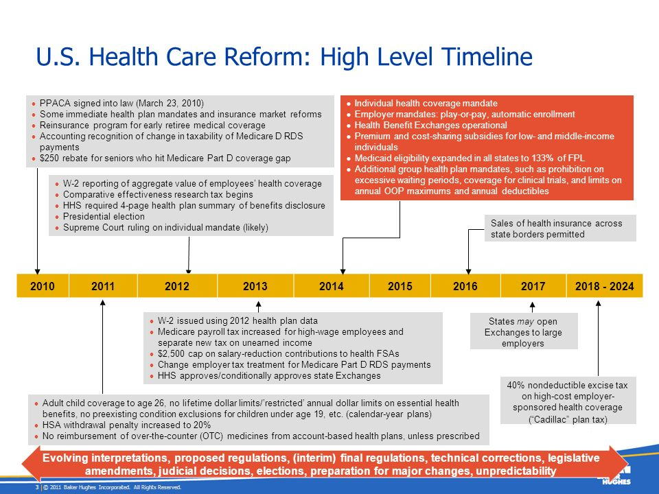 Health Care Reform Provision - ppt download