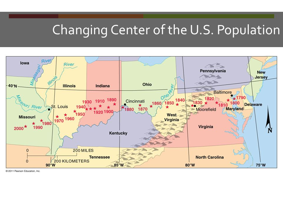 Changing Center of the U.S. Population