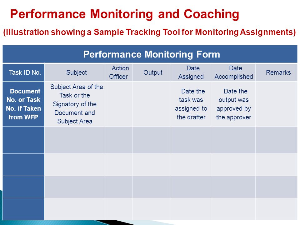 WELCOME Briefing / Writeshop on the Strategic Performance Management