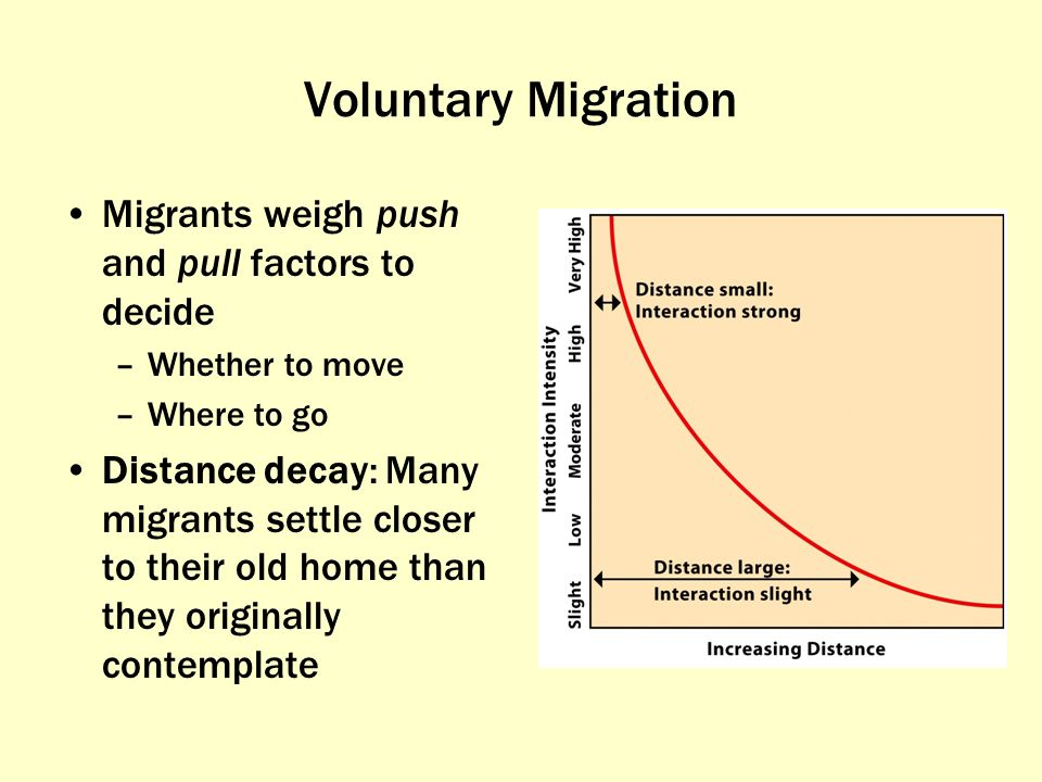 Voluntary Migration Migrants weigh push and pull factors to decide