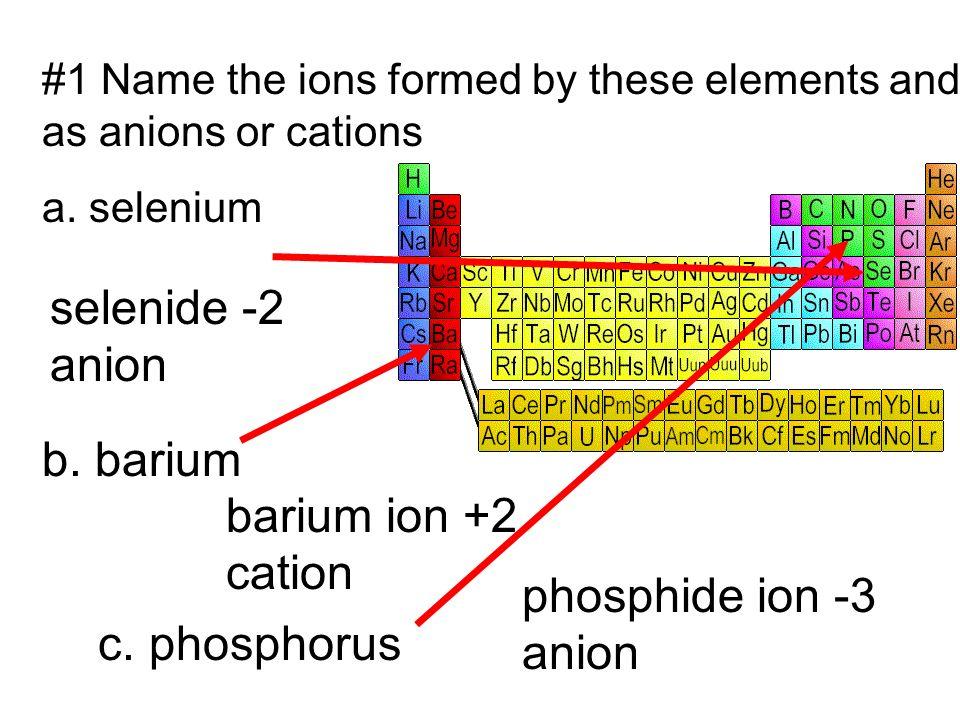 Selenide 2 Anion B Barium Barium Ion 2 Cation Phosphide Ion Ppt