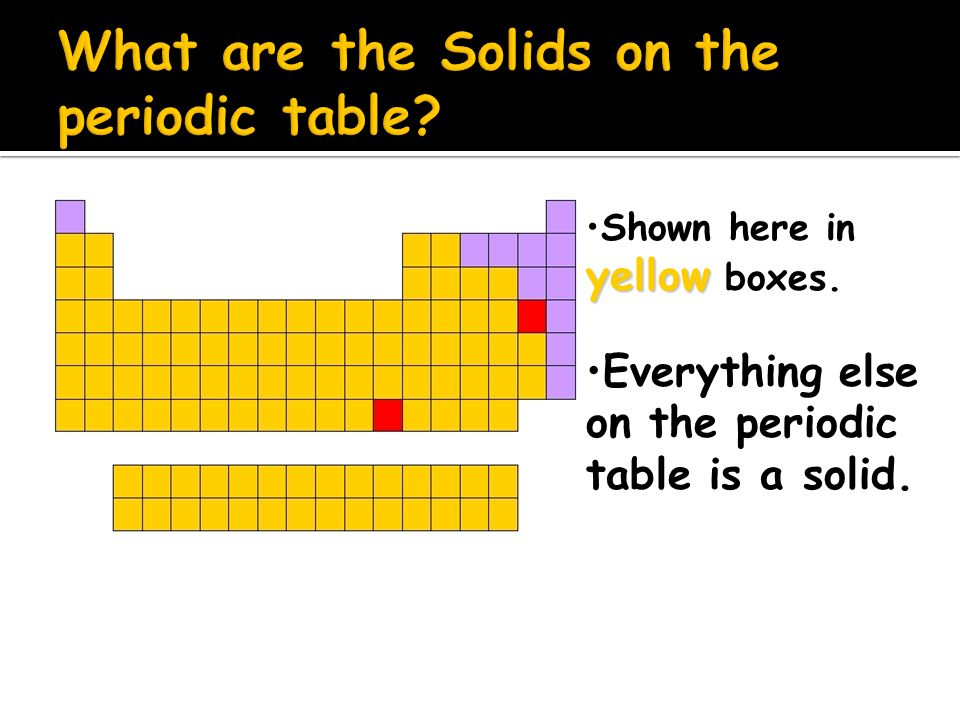 Periodic Table Part 2 Sections Of The Periodic Table Ppt