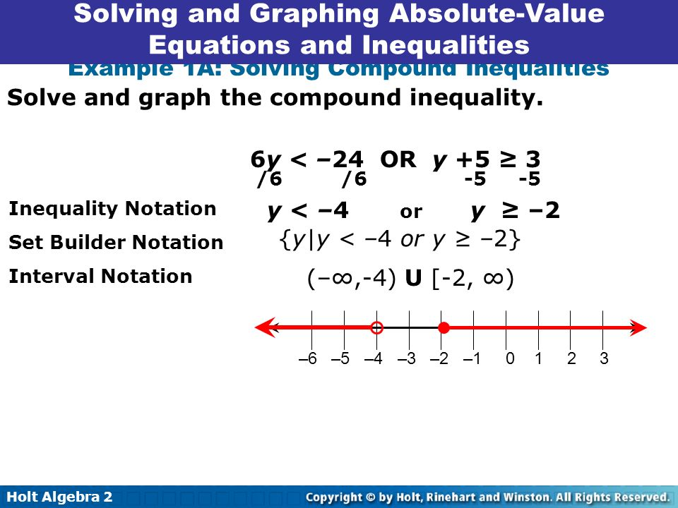 Solving And Graphing Absolute Value Equations And Inequalities 2 89