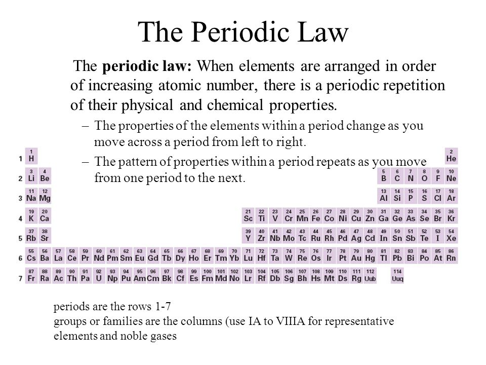 Ch 6 The Periodic Table 61 Organizing The Elements Mendeleev