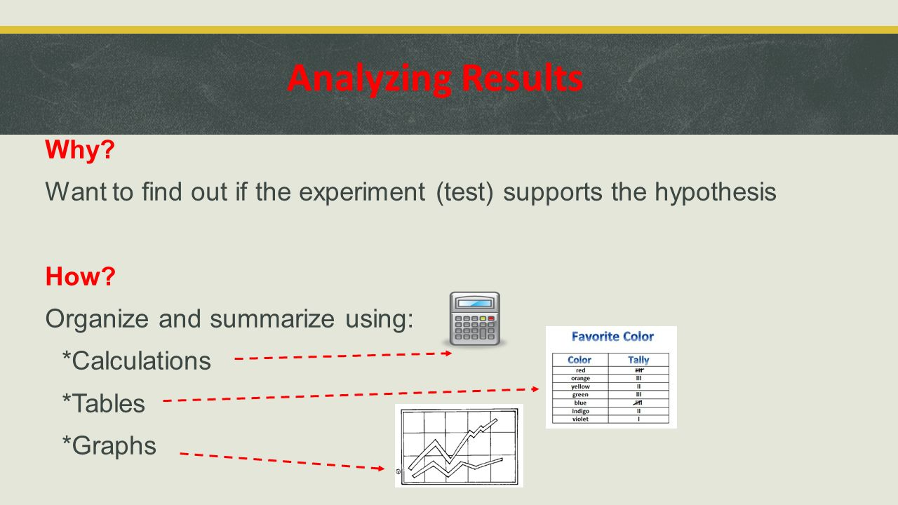 Analyzing Results Why Want to find out if the experiment (test) supports the hypothesis. How Organize and summarize using:
