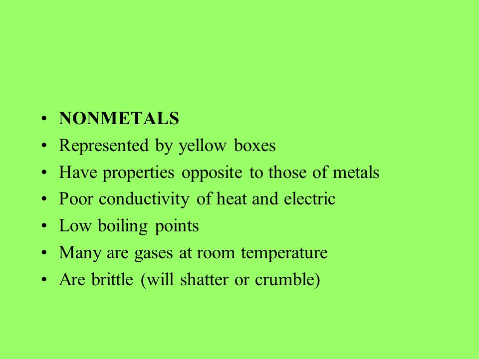 NONMETALS Represented by yellow boxes. Have properties opposite to those of metals. Poor conductivity of heat and electric.