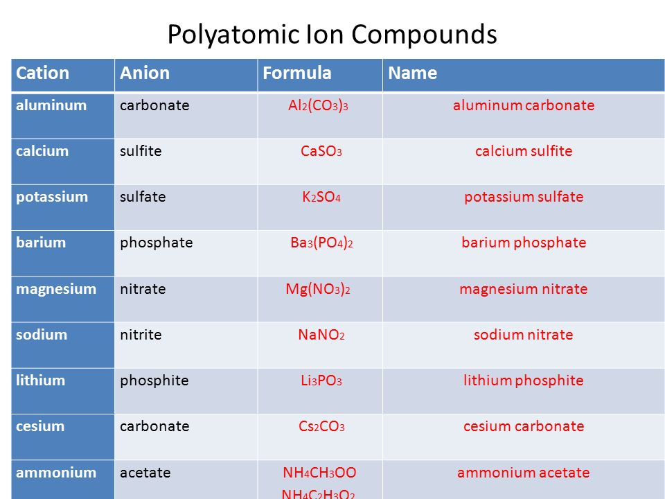 Ionic Compounds Practice Answers Ppt Video Online Download