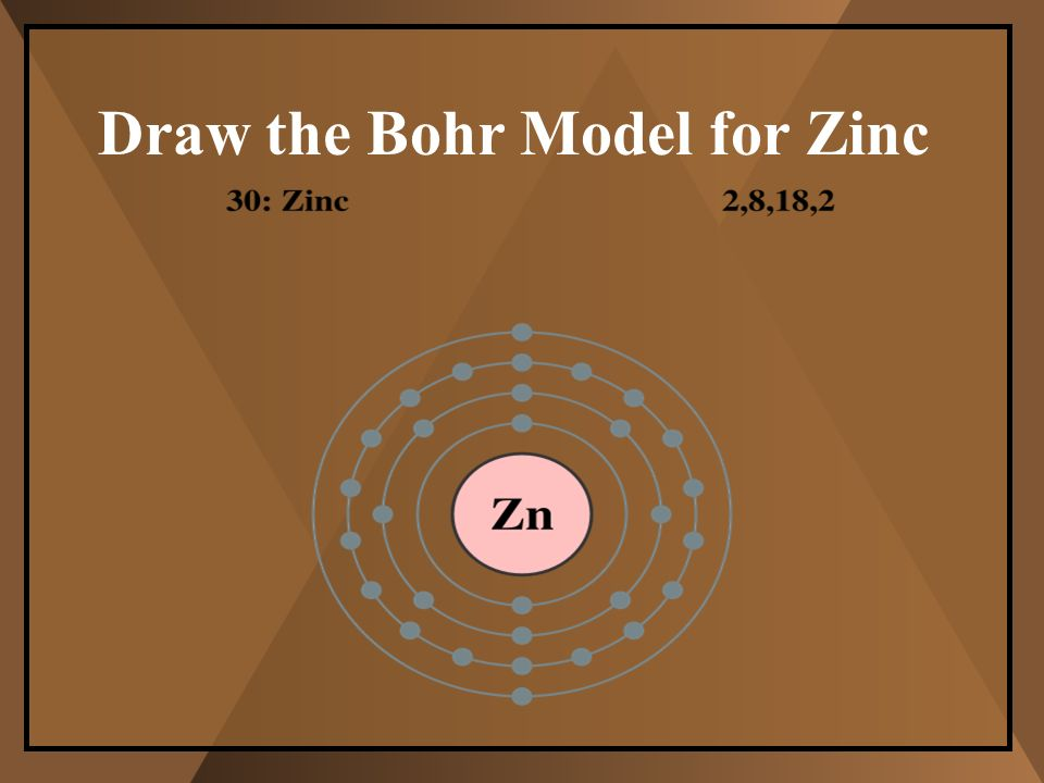 Chapter 4 electron arrangement ppt download 15 draw the bohr model for zinc ccuart Choice Image