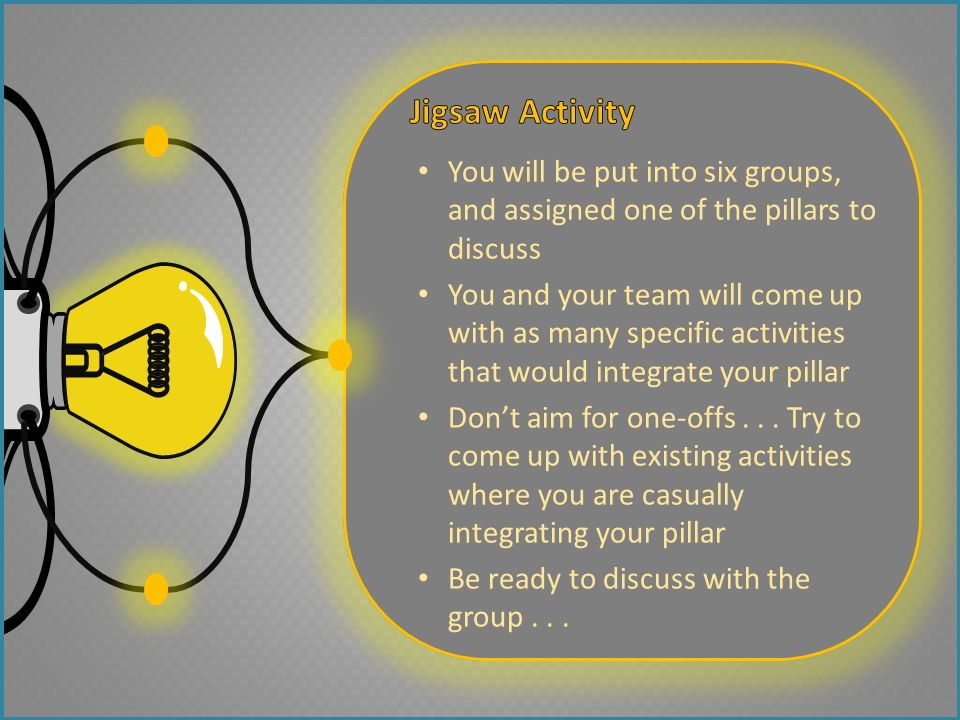 Jigsaw Activity You will be put into six groups, and assigned one of the pillars to discuss.