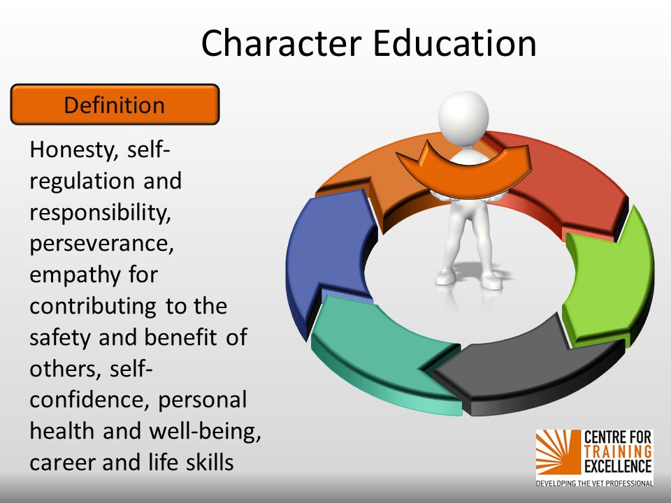 Character Education Definition