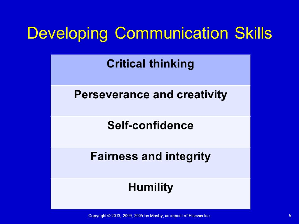 how to develop skills for frank communication