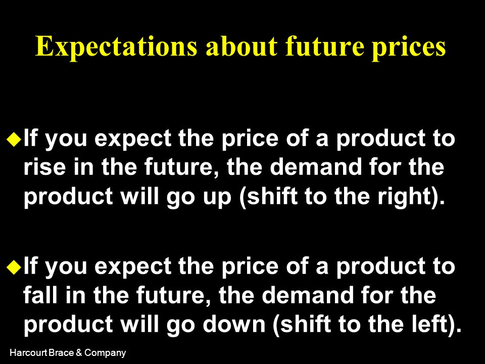 Expectations about future prices