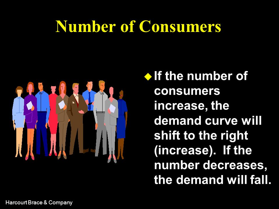 Number of Consumers