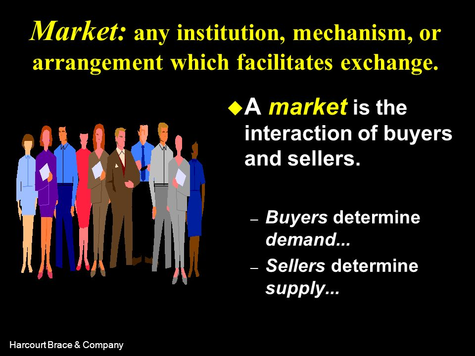 Market: any institution, mechanism, or arrangement which facilitates exchange.